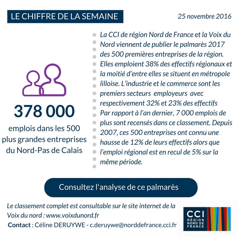 copy-of-copy-of-copy-of-copy-of-copy-of-copy-of-le-chiffre-de-la-semaine
