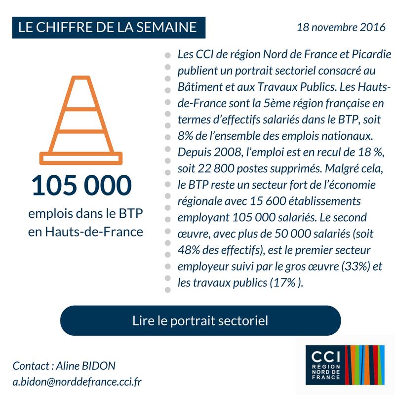 copy-of-copy-of-copy-of-copy-of-copy-of-le-chiffre-de-la-semaine