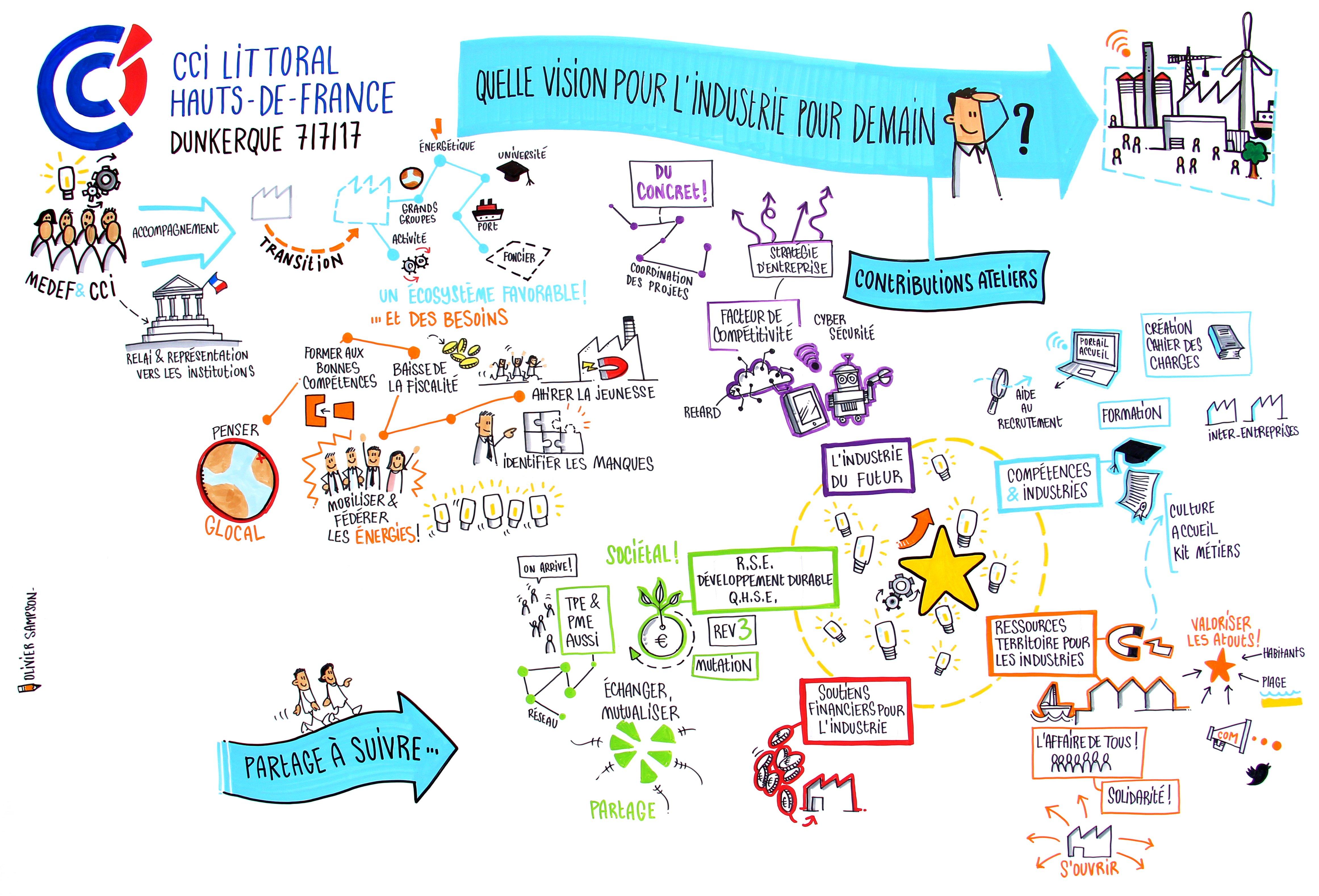 Olivier Sampson, facilitateur graphique a illustré le contenu des travaux de cette matinée!