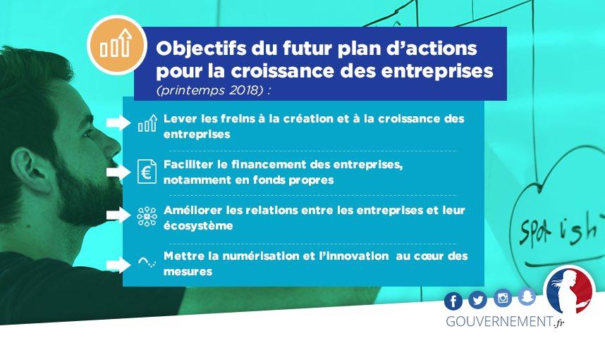 Plan d'actions pour la croissance des entreprises