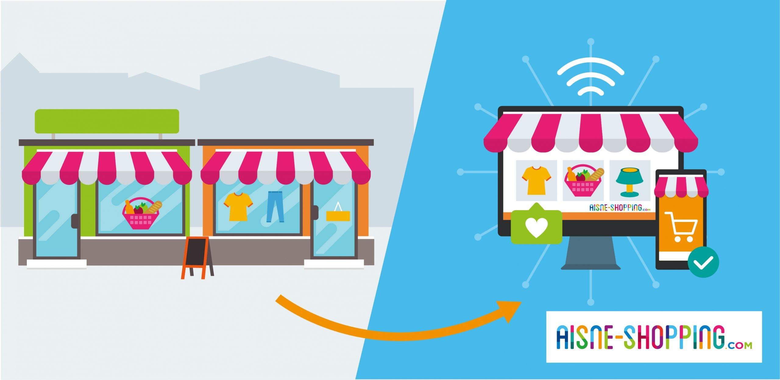 aisne-shopping.com