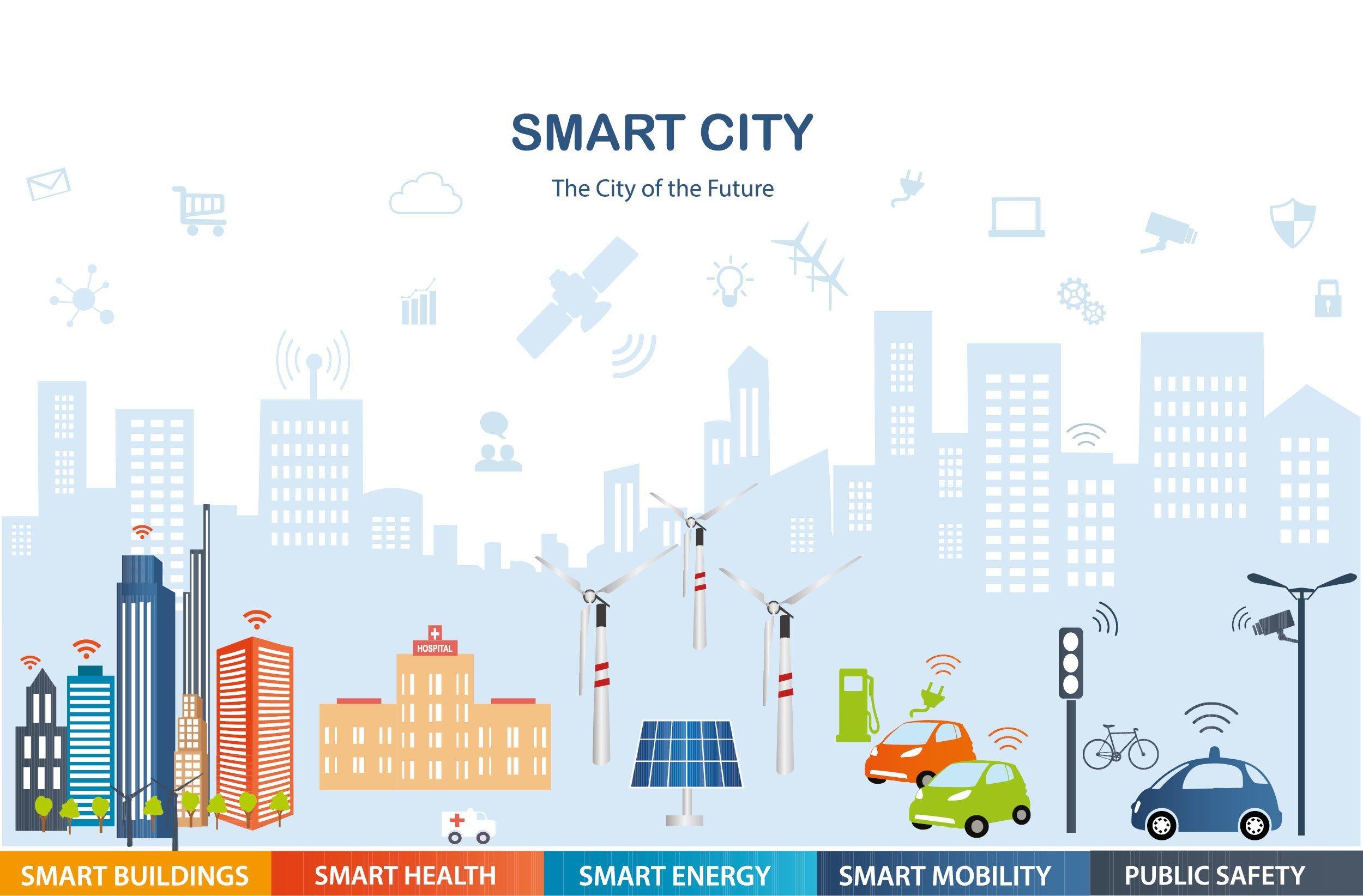 Smart-cities en Angleterre : tout reste à faire