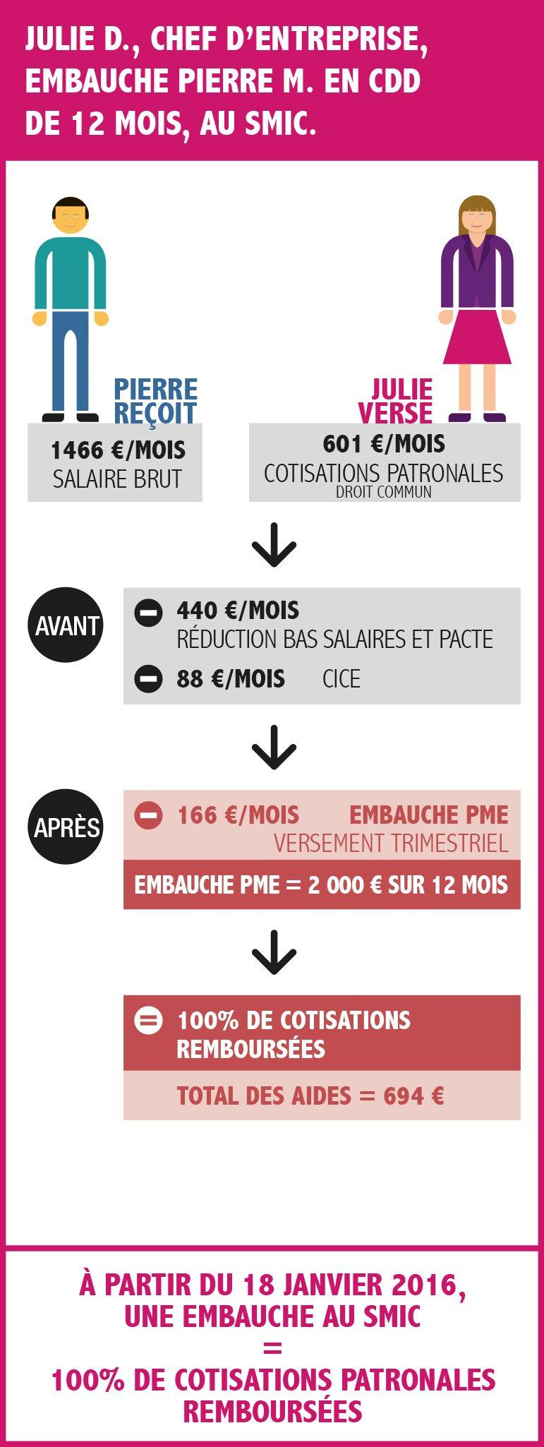 embauche_pme-exemple_1