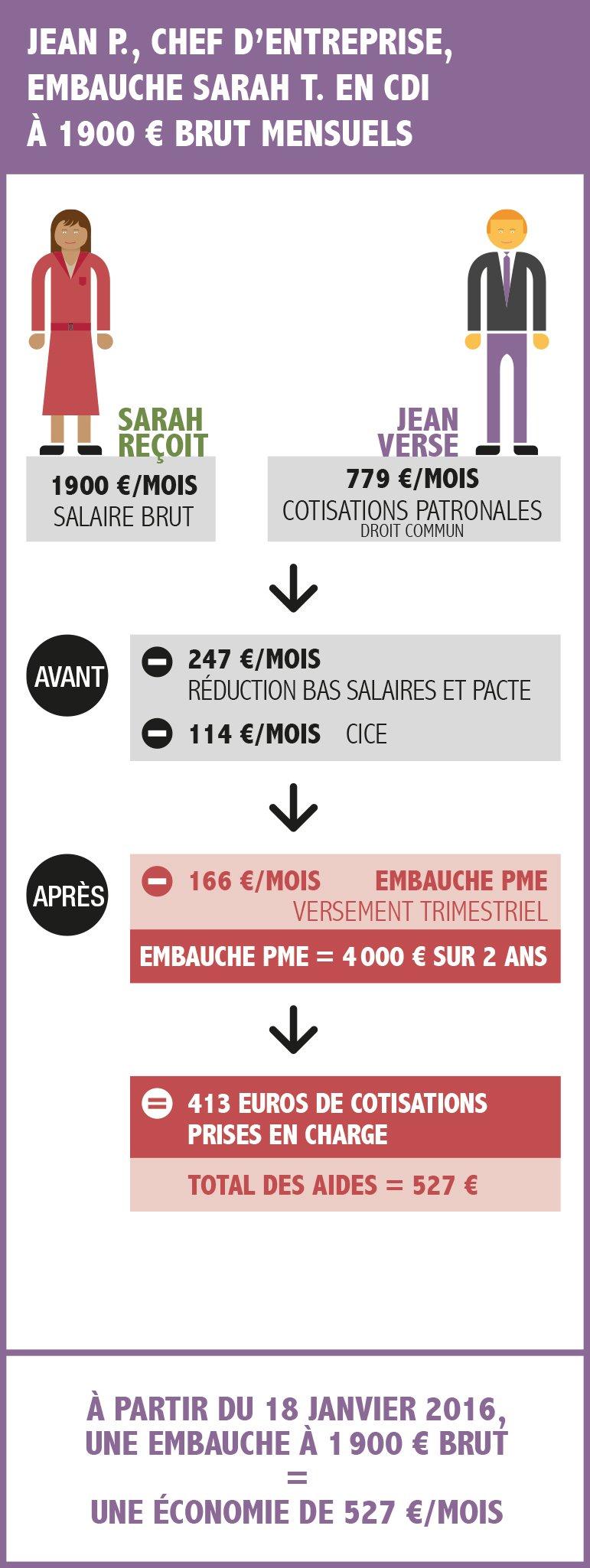 embauche_pme-exemple_2