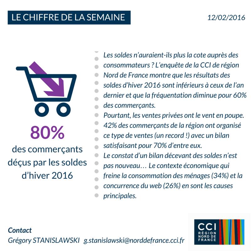 Copy of Copy of Copy of LE CHIFFRE DE LA SEMAINE