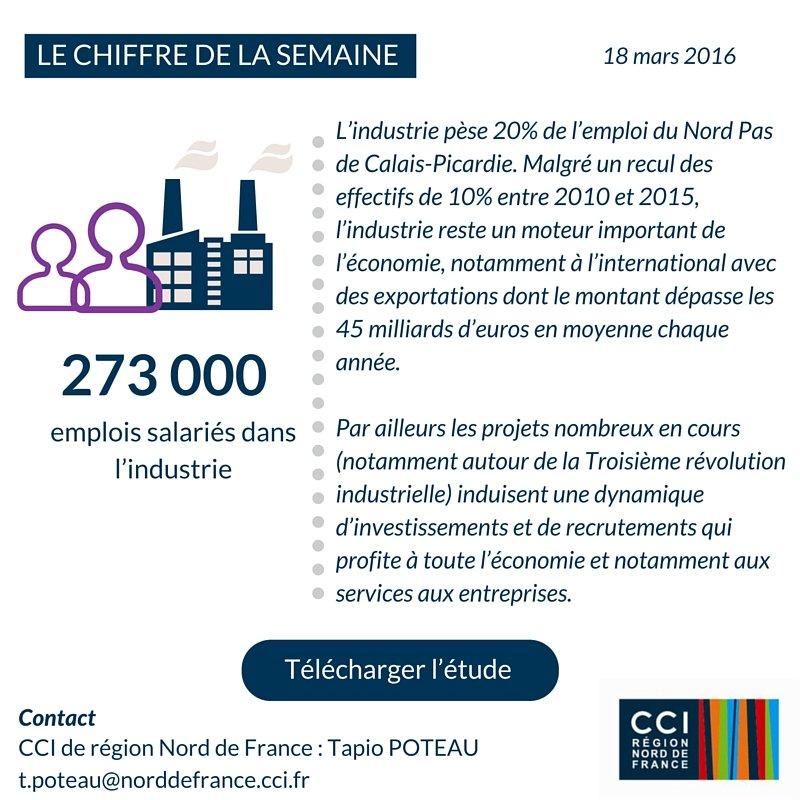 Copy of Copy of Copy of Copy of LE CHIFFRE DE LA SEMAINE