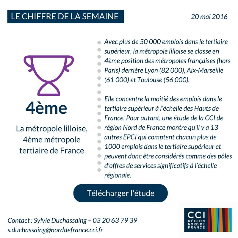Copy of Copy of Copy of Copy of Copy of LE CHIFFRE DE LA SEMAINE (1)