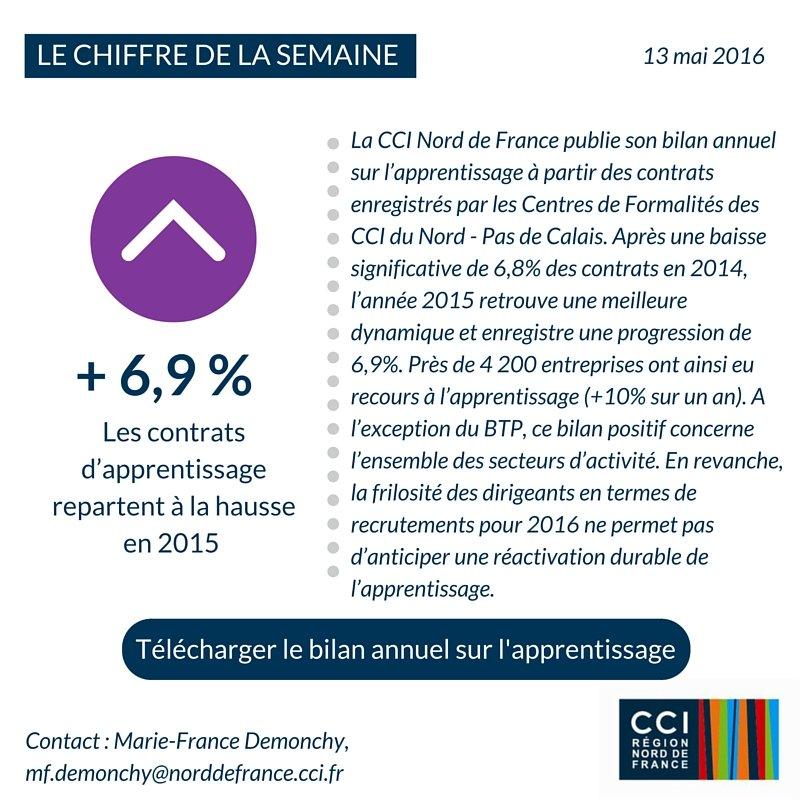 Copy of Copy of Copy of Copy of Copy of LE CHIFFRE DE LA SEMAINE