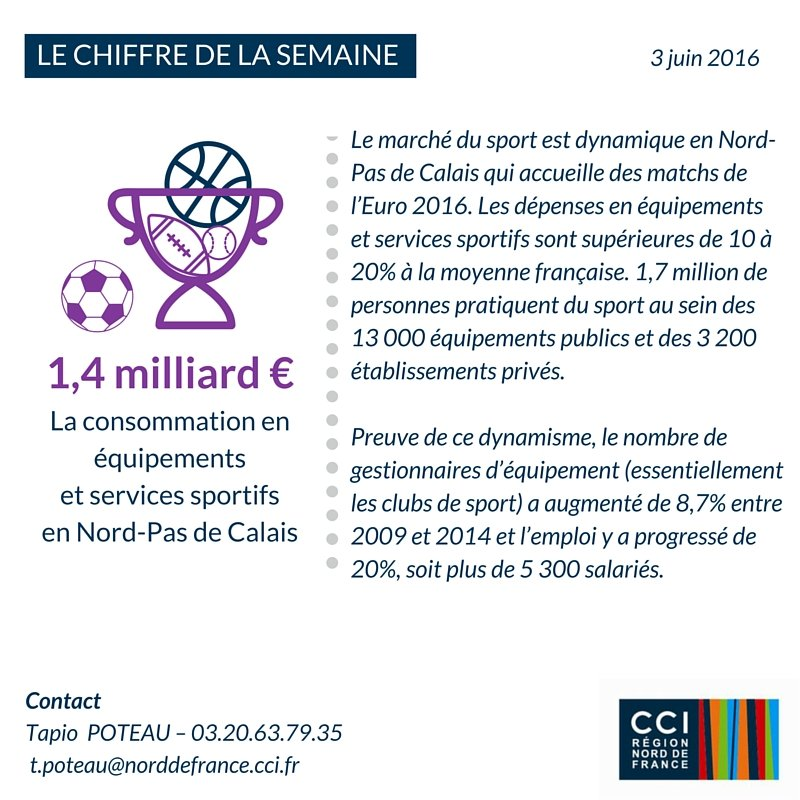 Copy of Copy of LE CHIFFRE DE LA SEMAINE (2)