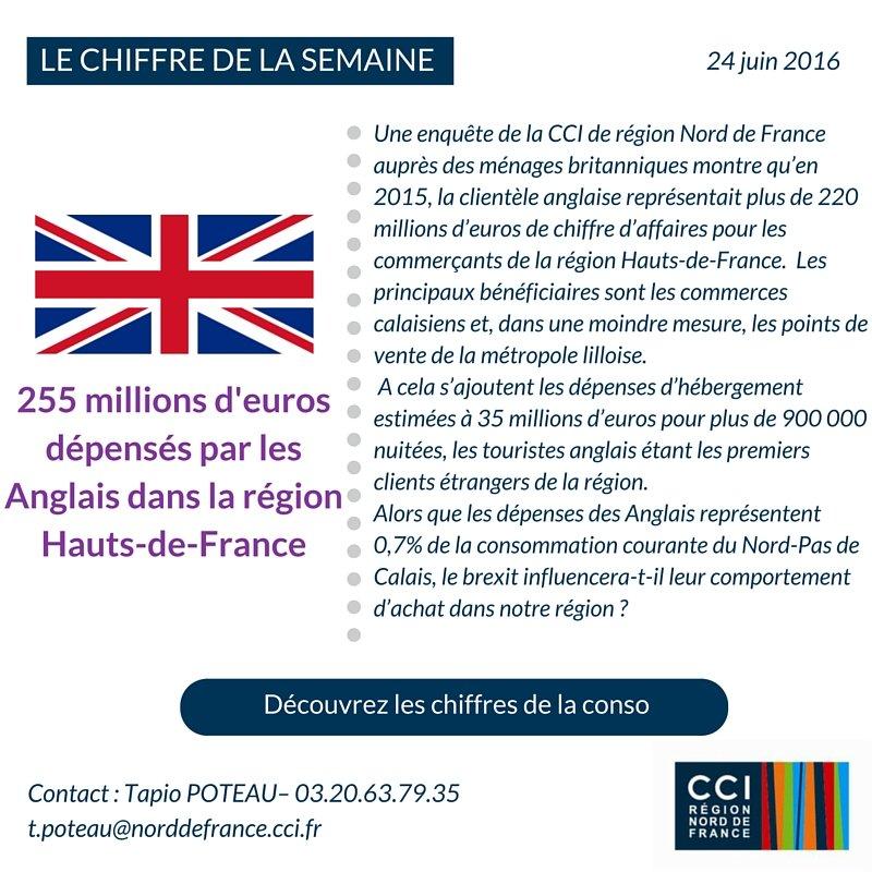 Copy of Copy of Copy of Copy of Copy of Copy of LE CHIFFRE DE LA SEMAINE (4)