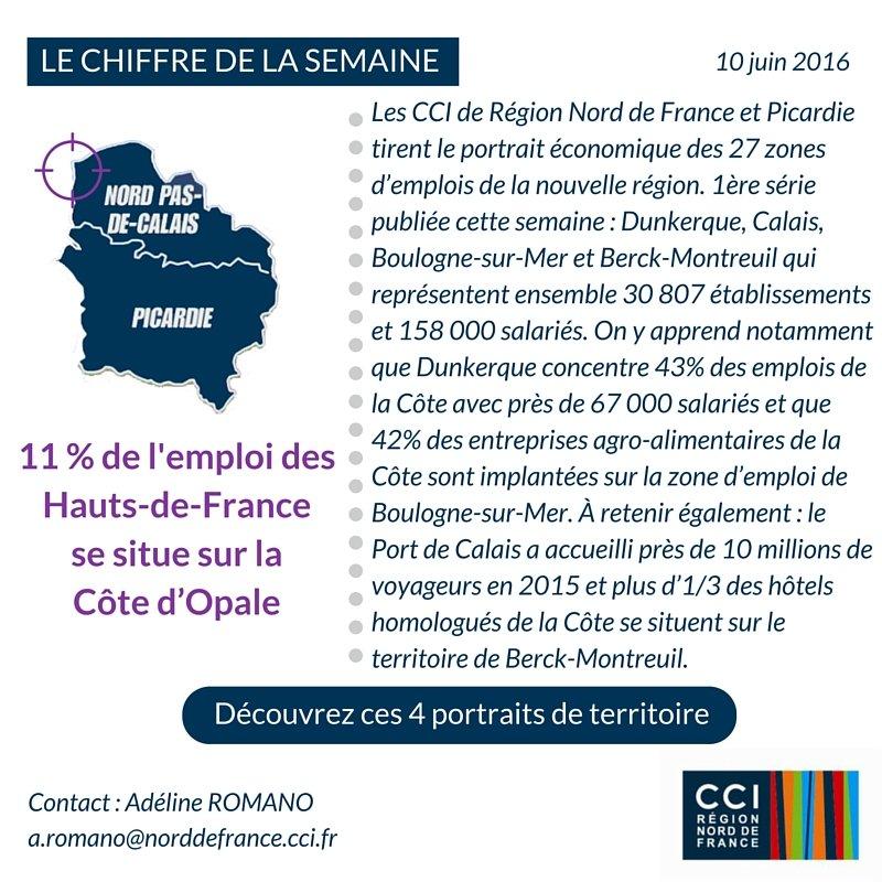 Copy of Copy of Copy of Copy of Copy of LE CHIFFRE DE LA SEMAINE (4)