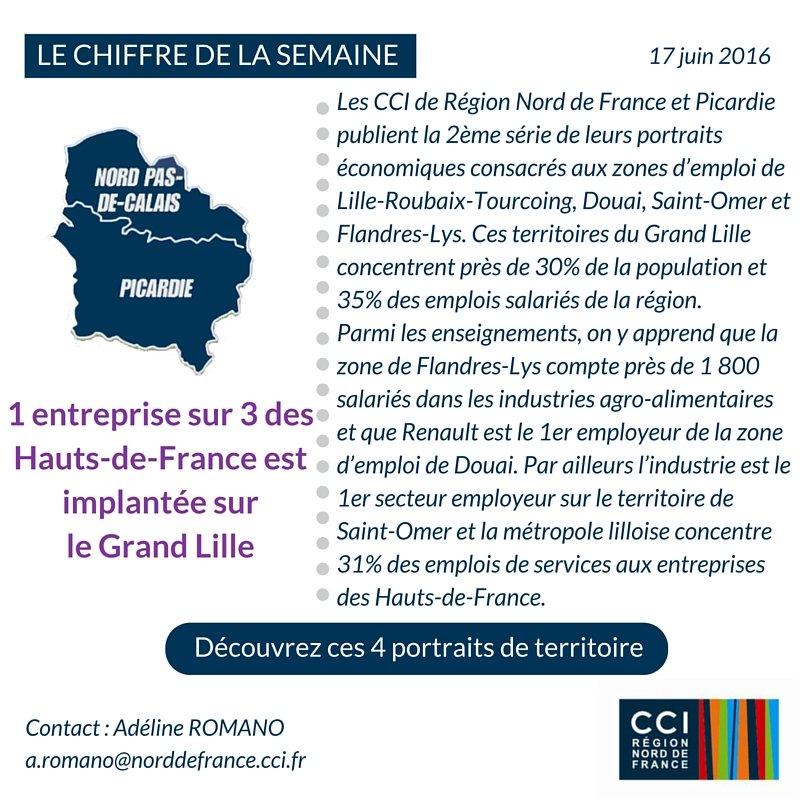 Copy of Copy of Copy of Copy of Copy of LE CHIFFRE DE LA SEMAINE (5)