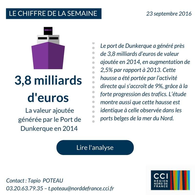 copy-of-copy-of-copy-of-copy-of-copy-of-copy-of-copy-of-copy-of-le-chiffre-de-la-semaine-2