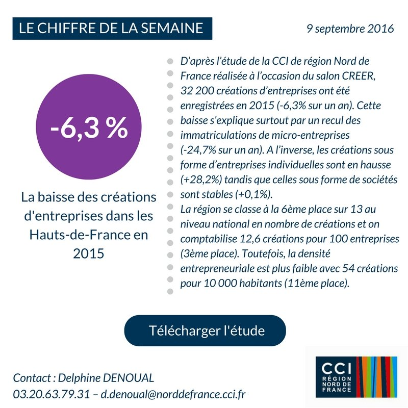 Copy of Copy of Copy of Copy of Copy of Copy of Copy of LE CHIFFRE DE LA SEMAINE (4)